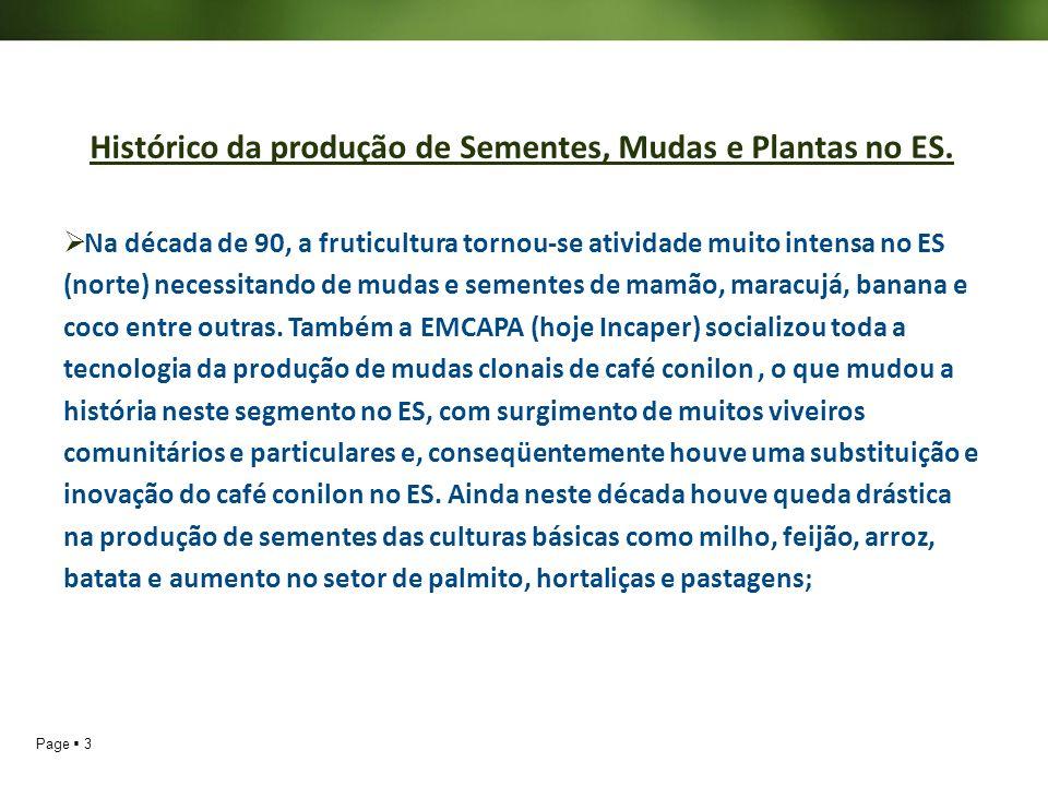 Histórico da produção de Sementes, Mudas e Plantas no ES.