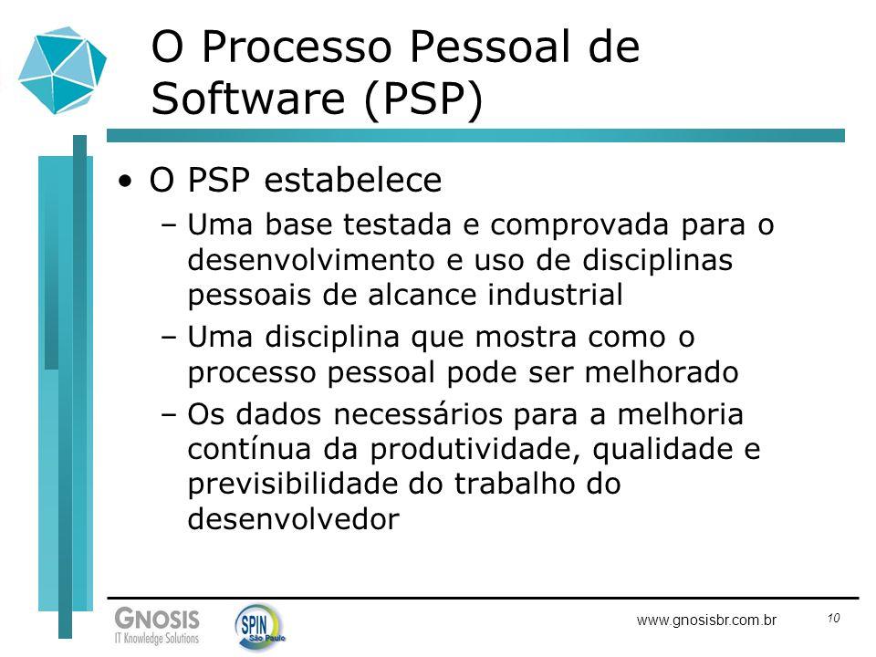 O Processo Pessoal de Software (PSP)