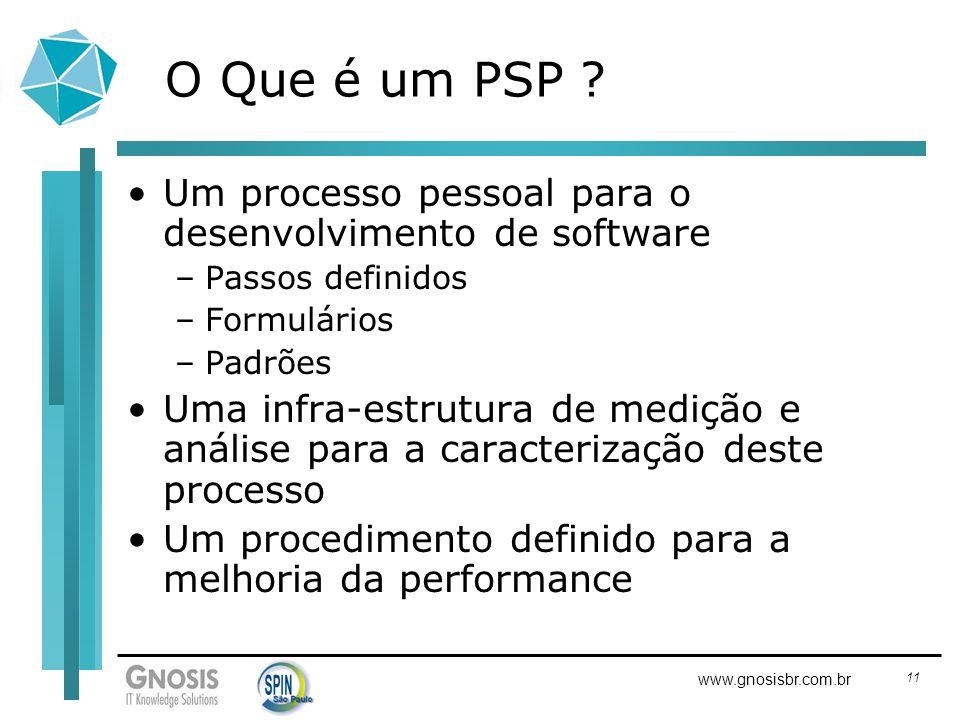 O Que é um PSP Um processo pessoal para o desenvolvimento de software. Passos definidos. Formulários.