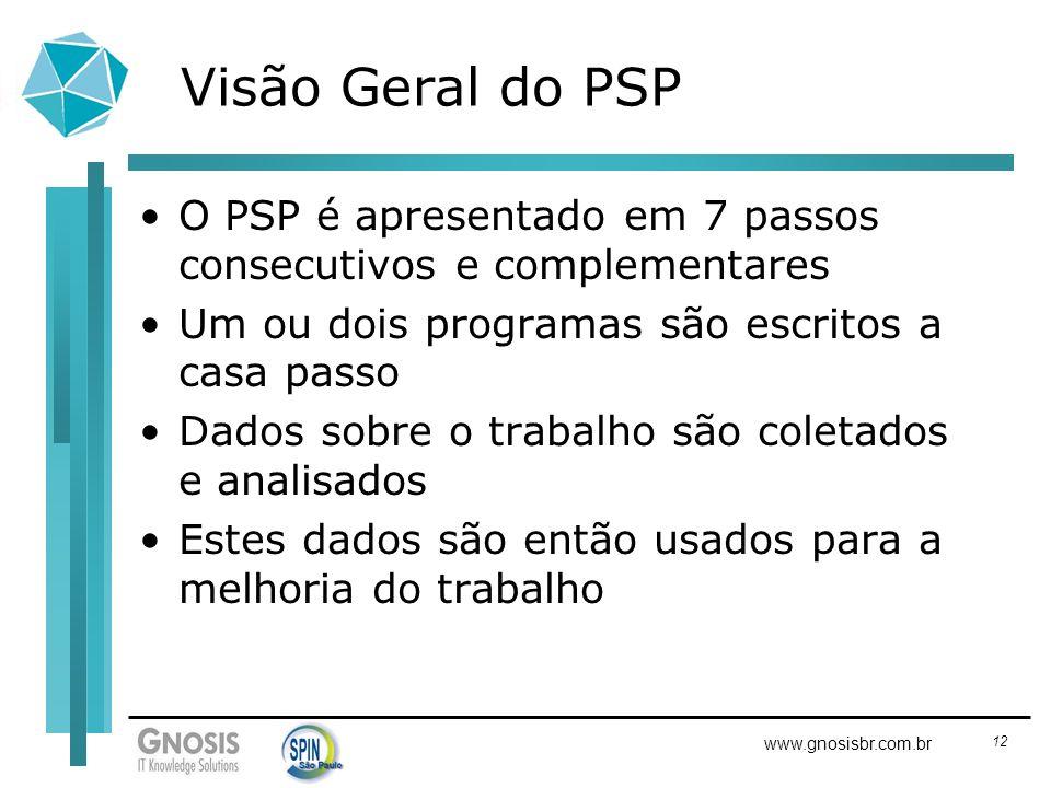 Visão Geral do PSP O PSP é apresentado em 7 passos consecutivos e complementares. Um ou dois programas são escritos a casa passo.