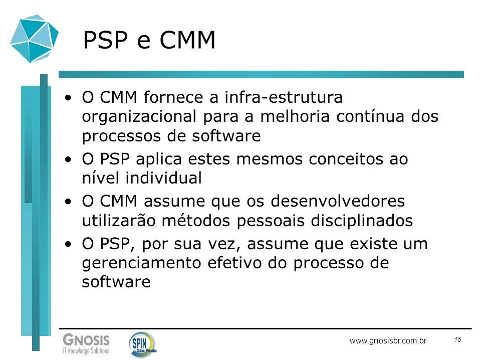 PSP e CMM O CMM fornece a infra-estrutura organizacional para a melhoria contínua dos processos de software.