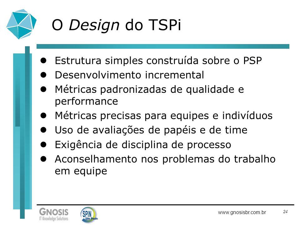 O Design do TSPi Estrutura simples construída sobre o PSP