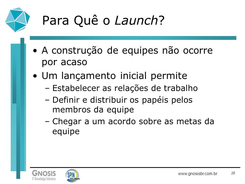 Para Quê o Launch A construção de equipes não ocorre por acaso