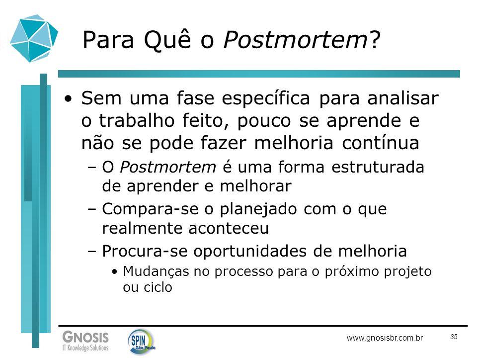 Para Quê o Postmortem Sem uma fase específica para analisar o trabalho feito, pouco se aprende e não se pode fazer melhoria contínua.
