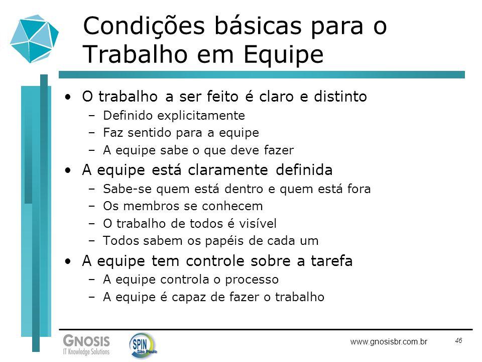 Condições básicas para o Trabalho em Equipe