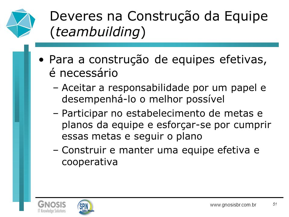 Deveres na Construção da Equipe (teambuilding)