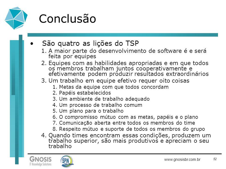 Conclusão São quatro as lições do TSP