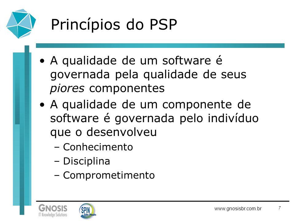 Princípios do PSP A qualidade de um software é governada pela qualidade de seus piores componentes.