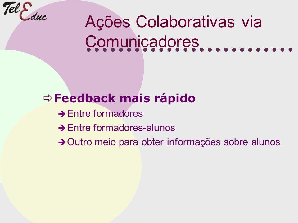 Ações Colaborativas via Comunicadores