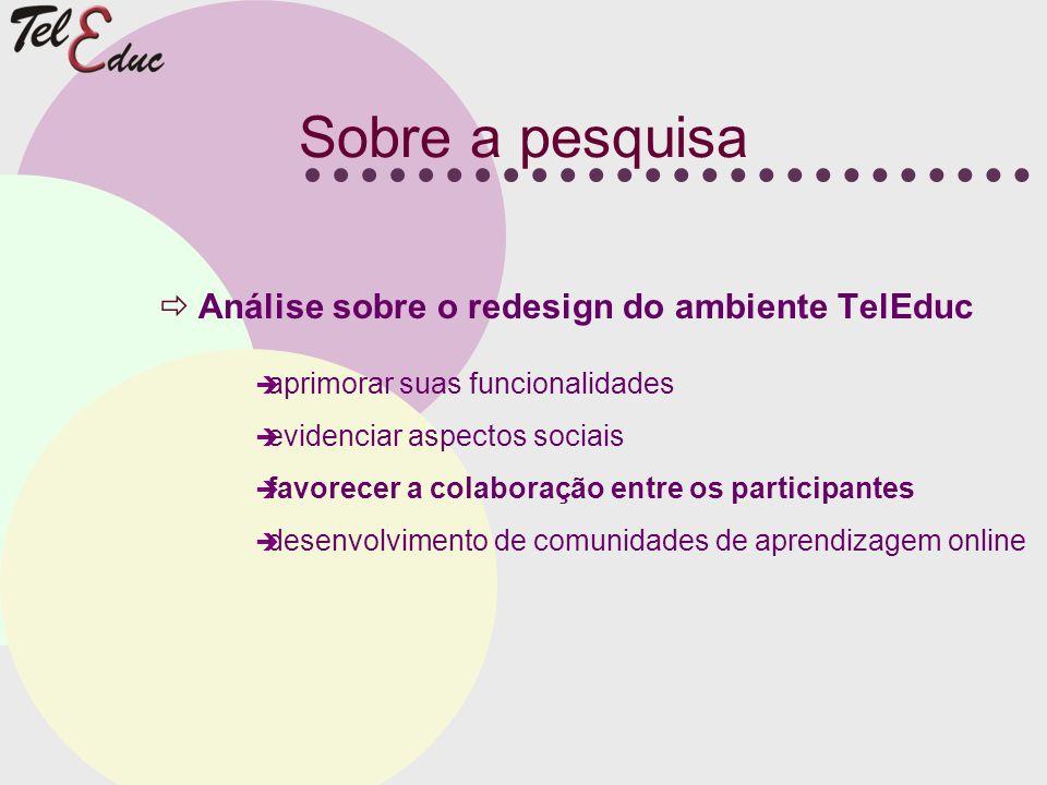 Sobre a pesquisa Análise sobre o redesign do ambiente TelEduc