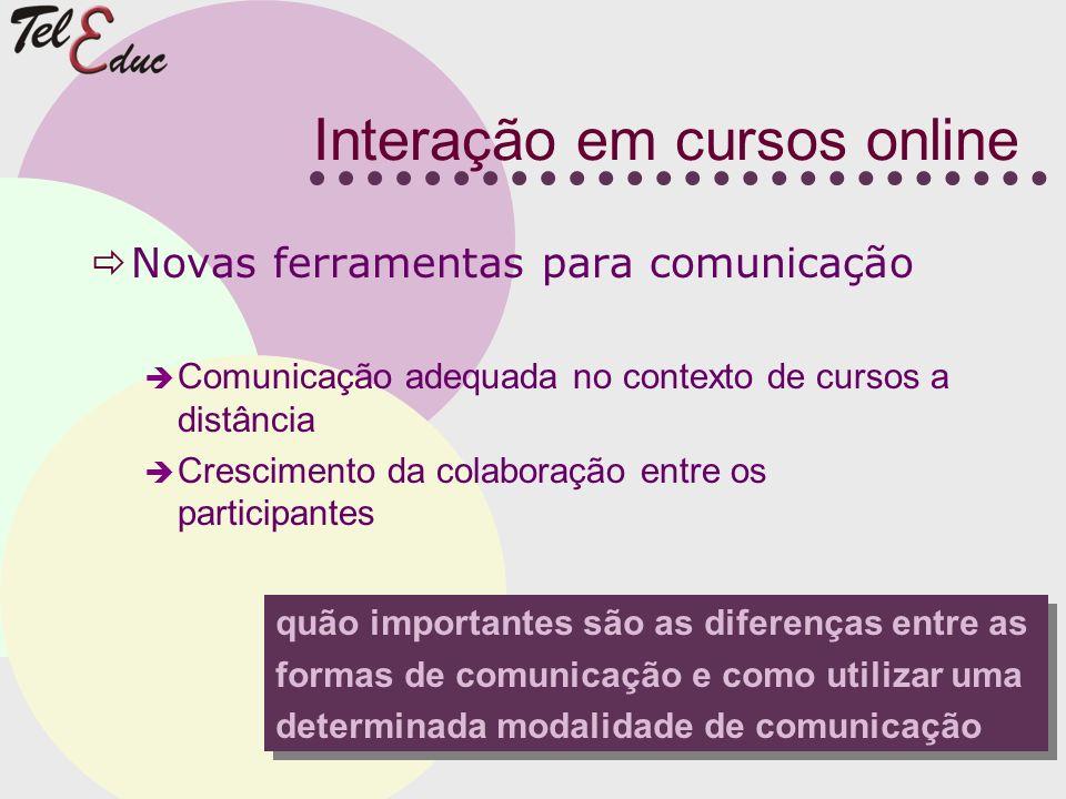 Interação em cursos online
