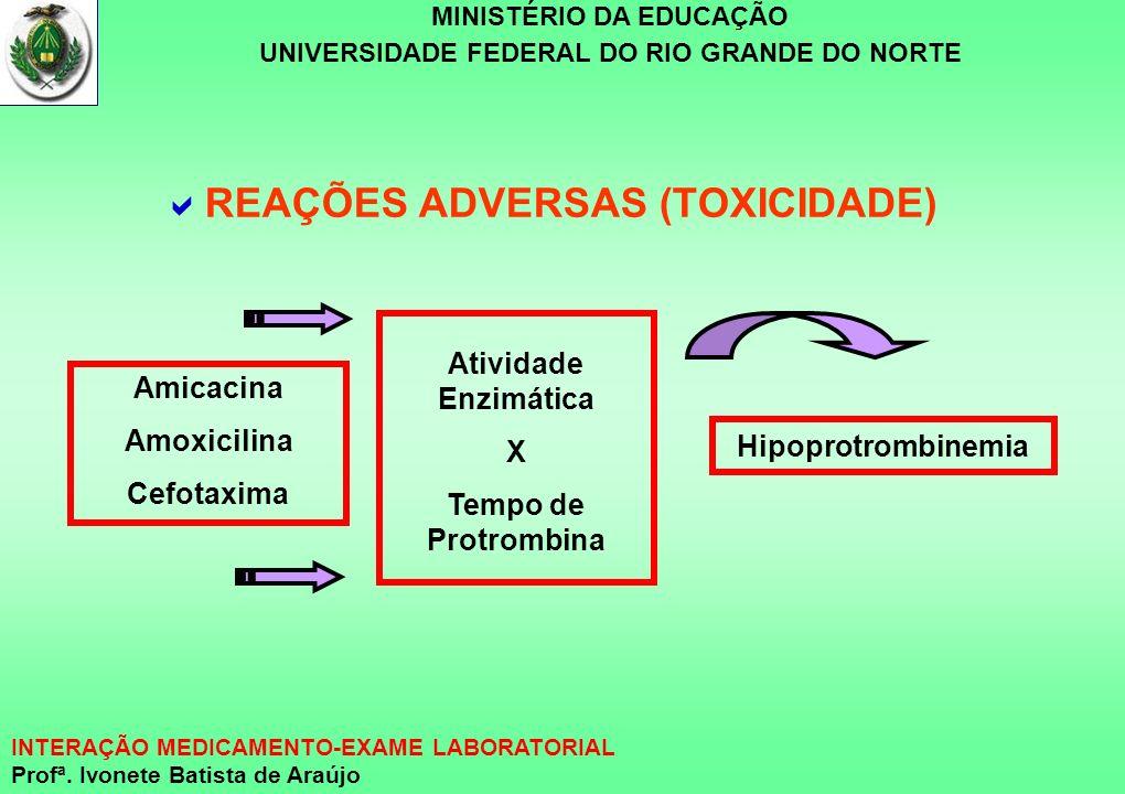 REAÇÕES ADVERSAS (TOXICIDADE)