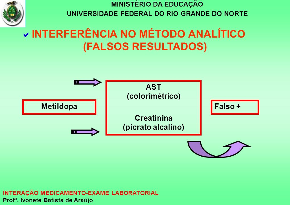 INTERFERÊNCIA NO MÉTODO ANALÍTICO (FALSOS RESULTADOS)