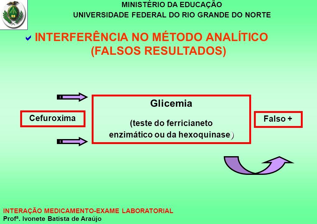 (teste do ferricianeto enzimático ou da hexoquinase)