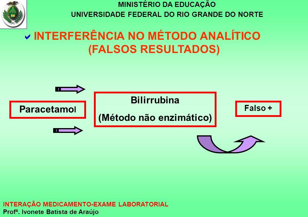 (Método não enzimático)