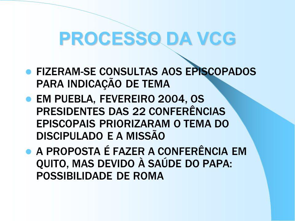 PROCESSO DA VCG FIZERAM-SE CONSULTAS AOS EPISCOPADOS PARA INDICAÇÃO DE TEMA.