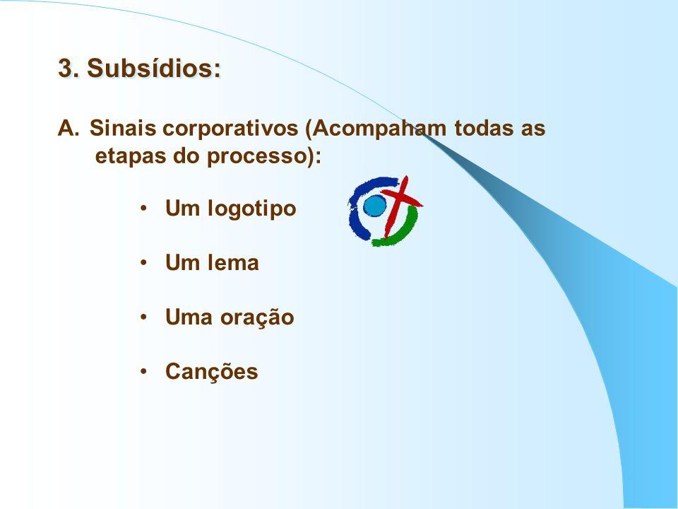 3. Subsídios: A. Sinais corporativos (Acompaham todas as