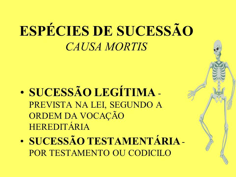 ESPÉCIES DE SUCESSÃO CAUSA MORTIS