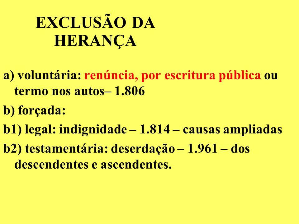 EXCLUSÃO DA HERANÇA a) voluntária: renúncia, por escritura pública ou termo nos autos– 1.806. b) forçada: