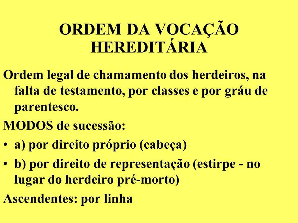 ORDEM DA VOCAÇÃO HEREDITÁRIA