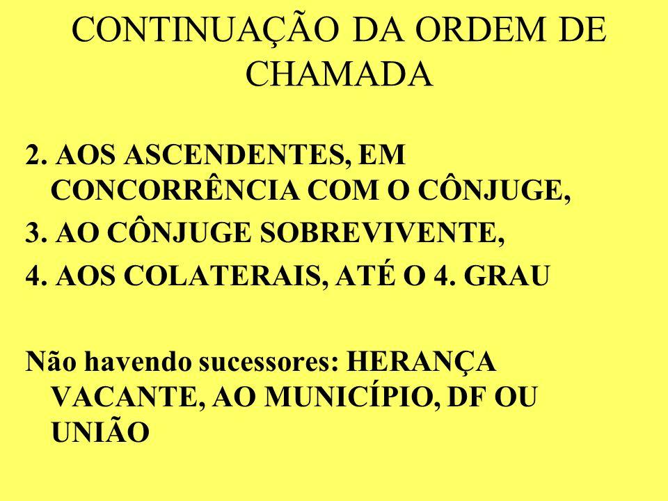 CONTINUAÇÃO DA ORDEM DE CHAMADA