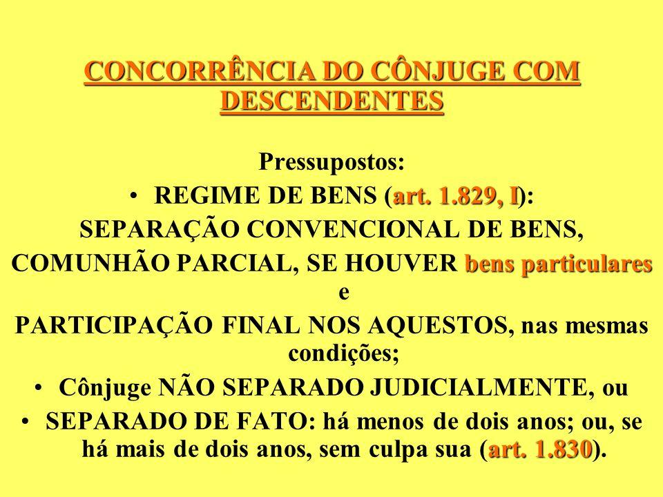 CONCORRÊNCIA DO CÔNJUGE COM DESCENDENTES