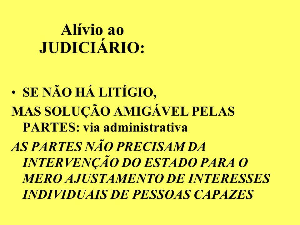 Alívio ao JUDICIÁRIO: SE NÃO HÁ LITÍGIO,