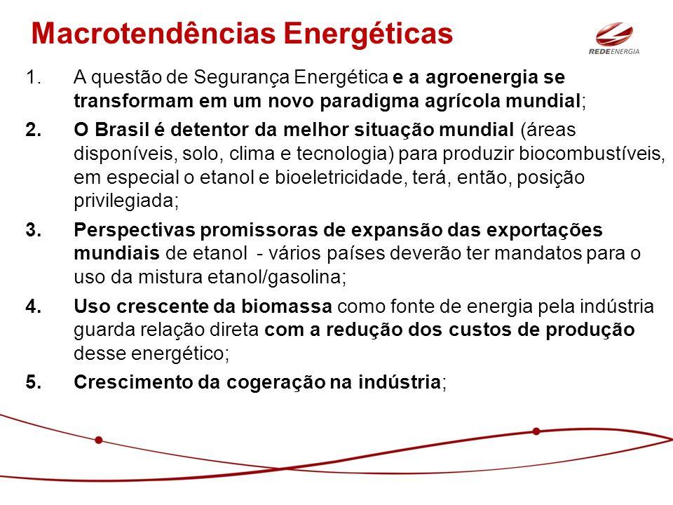 Macrotendências Energéticas