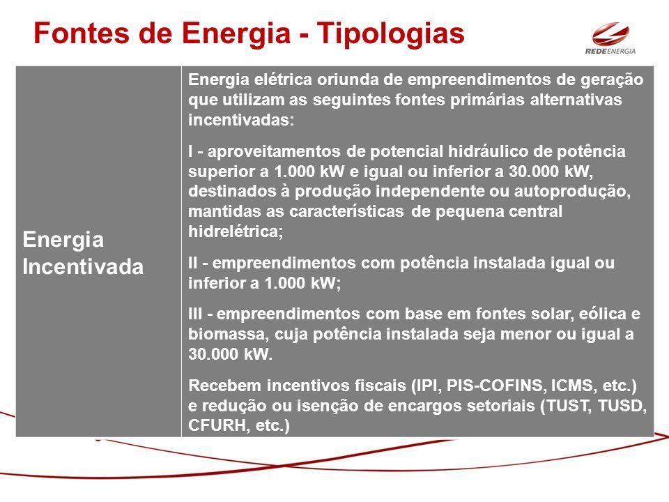 Fontes de Energia - Tipologias