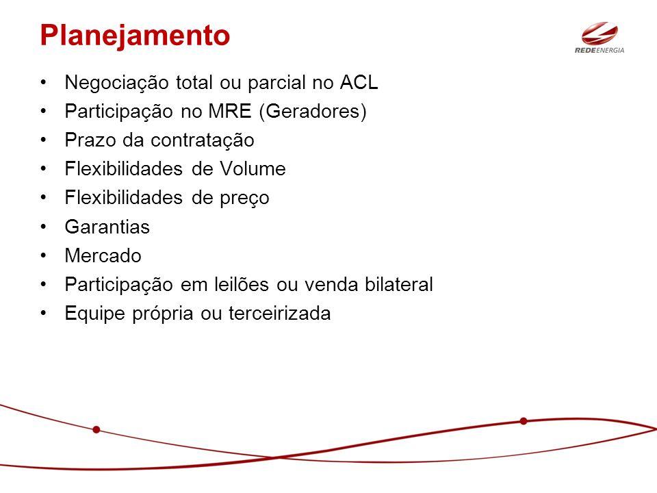 Planejamento Negociação total ou parcial no ACL