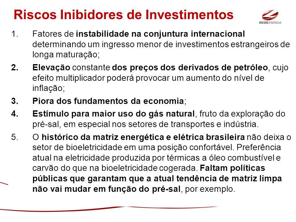 Riscos Inibidores de Investimentos