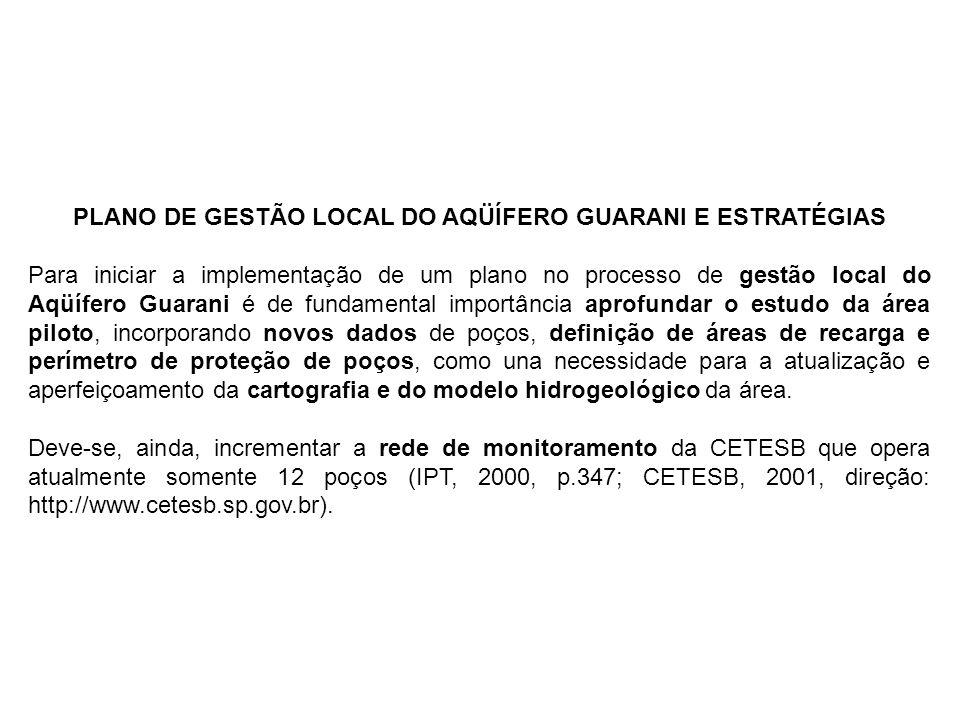PLANO DE GESTÃO LOCAL DO AQÜÍFERO GUARANI E ESTRATÉGIAS