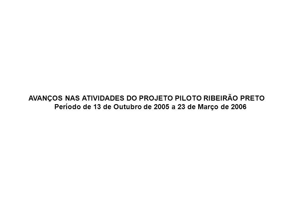 AVANÇOS NAS ATIVIDADES DO PROJETO PILOTO RIBEIRÃO PRETO