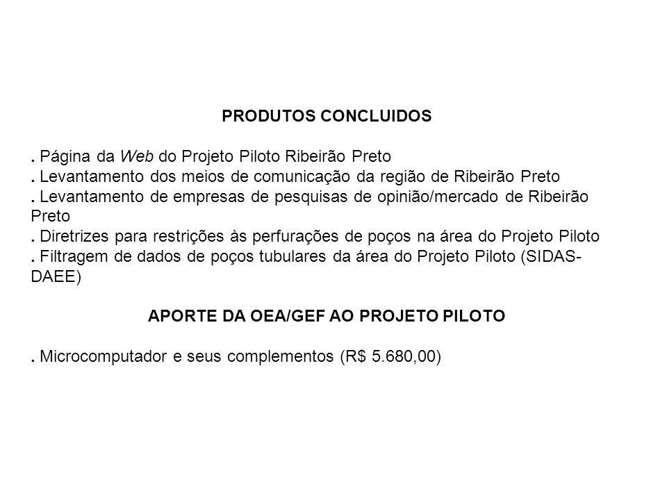 APORTE DA OEA/GEF AO PROJETO PILOTO
