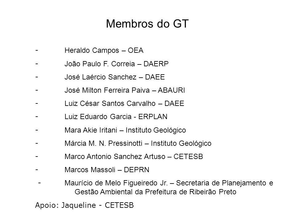 Membros do GT - Heraldo Campos – OEA - João Paulo F. Correia – DAERP
