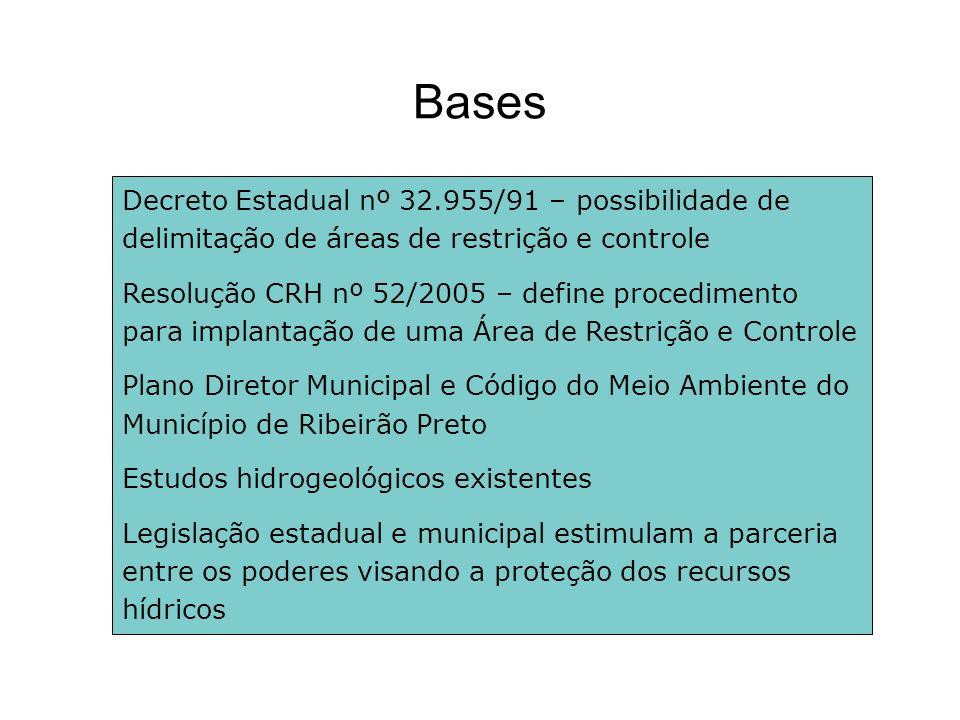 Bases Decreto Estadual nº 32.955/91 – possibilidade de delimitação de áreas de restrição e controle.