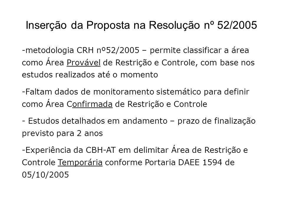 Inserção da Proposta na Resolução nº 52/2005