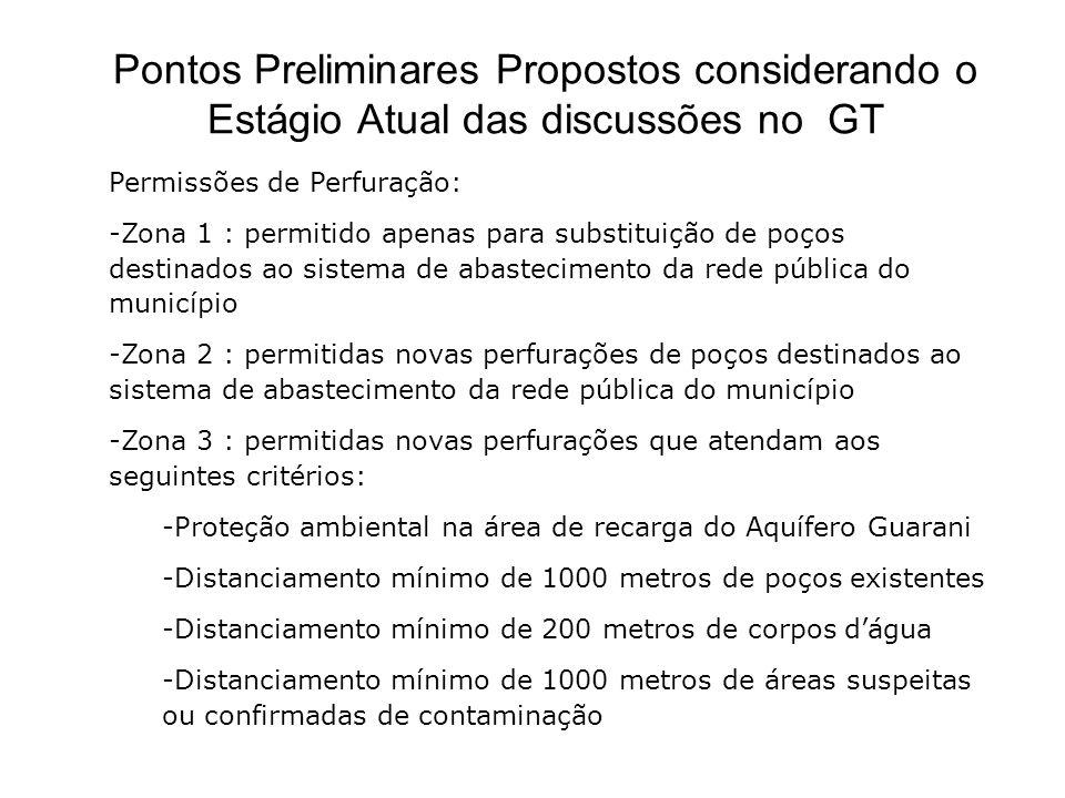 Pontos Preliminares Propostos considerando o Estágio Atual das discussões no GT