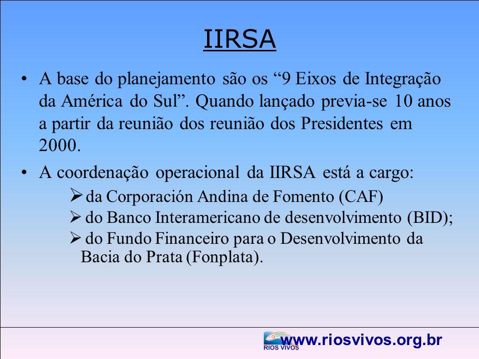 IIRSA da Corporación Andina de Fomento (CAF)
