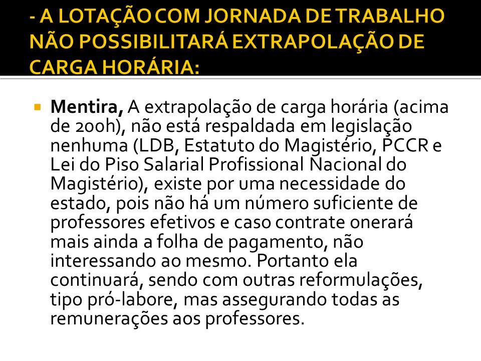 - A LOTAÇÃO COM JORNADA DE TRABALHO NÃO POSSIBILITARÁ EXTRAPOLAÇÃO DE CARGA HORÁRIA:
