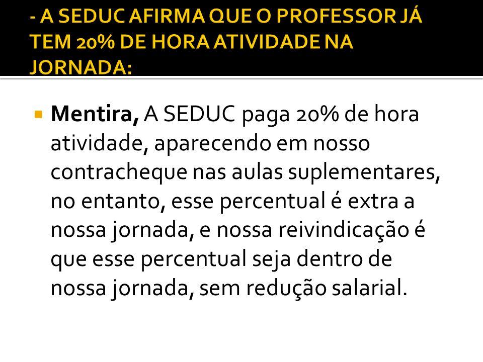 - A SEDUC AFIRMA QUE O PROFESSOR JÁ TEM 20% DE HORA ATIVIDADE NA JORNADA:
