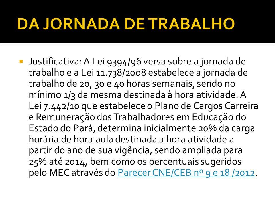 DA JORNADA DE TRABALHO