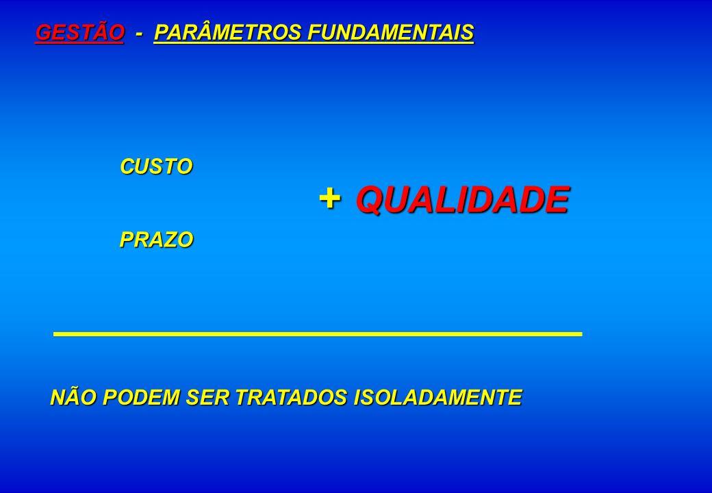 + QUALIDADE GESTÃO - PARÂMETROS FUNDAMENTAIS CUSTO PRAZO