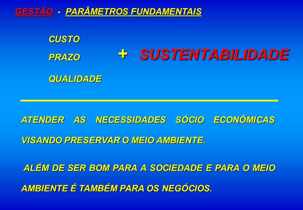 + SUSTENTABILIDADE GESTÃO - PARÂMETROS FUNDAMENTAIS CUSTO QUALIDADE