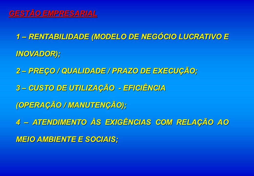 GESTÃO EMPRESARIAL1 – RENTABILIDADE (MODELO DE NEGÓCIO LUCRATIVO E INOVADOR); 2 – PREÇO / QUALIDADE / PRAZO DE EXECUÇÃO;