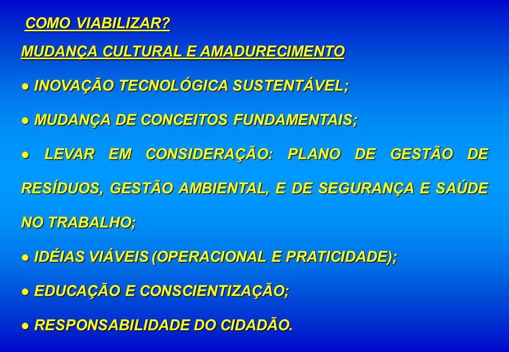 COMO VIABILIZAR MUDANÇA CULTURAL E AMADURECIMENTO. ● INOVAÇÃO TECNOLÓGICA SUSTENTÁVEL; ● MUDANÇA DE CONCEITOS FUNDAMENTAIS;