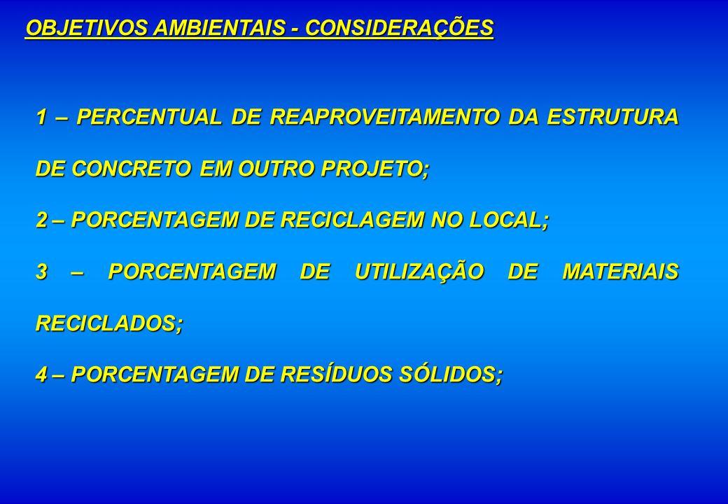 OBJETIVOS AMBIENTAIS - CONSIDERAÇÕES