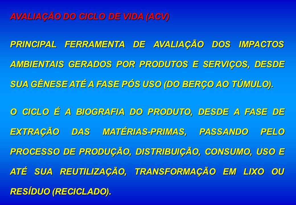 AVALIAÇÃO DO CICLO DE VIDA (ACV)