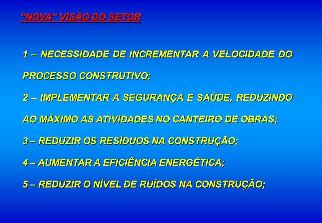 NOVA VISÃO DO SETOR NOVA VISÃO DO SETOR. 1 – NECESSIDADE DE INCREMENTAR A VELOCIDADE DO PROCESSO CONSTRUTIVO;