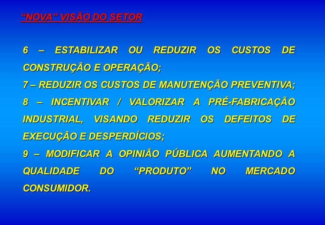 NOVA VISÃO DO SETOR 6 – ESTABILIZAR OU REDUZIR OS CUSTOS DE CONSTRUÇÃO E OPERAÇÃO; 7 – REDUZIR OS CUSTOS DE MANUTENÇÃO PREVENTIVA;